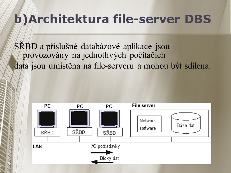 b)Architektura file-server DBS