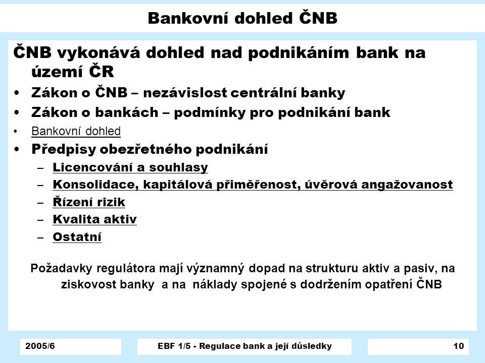 EBF 1/5 - Regulace bank a její důsledky
