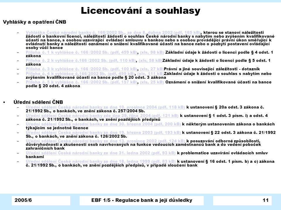Licencování a souhlasy
