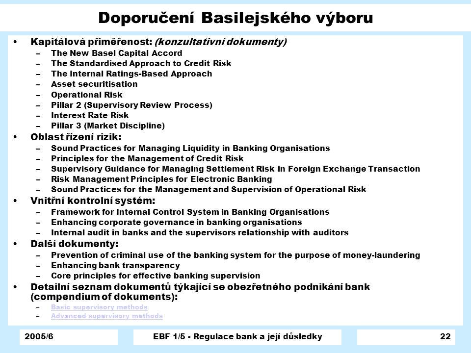 Doporučení Basilejského výboru