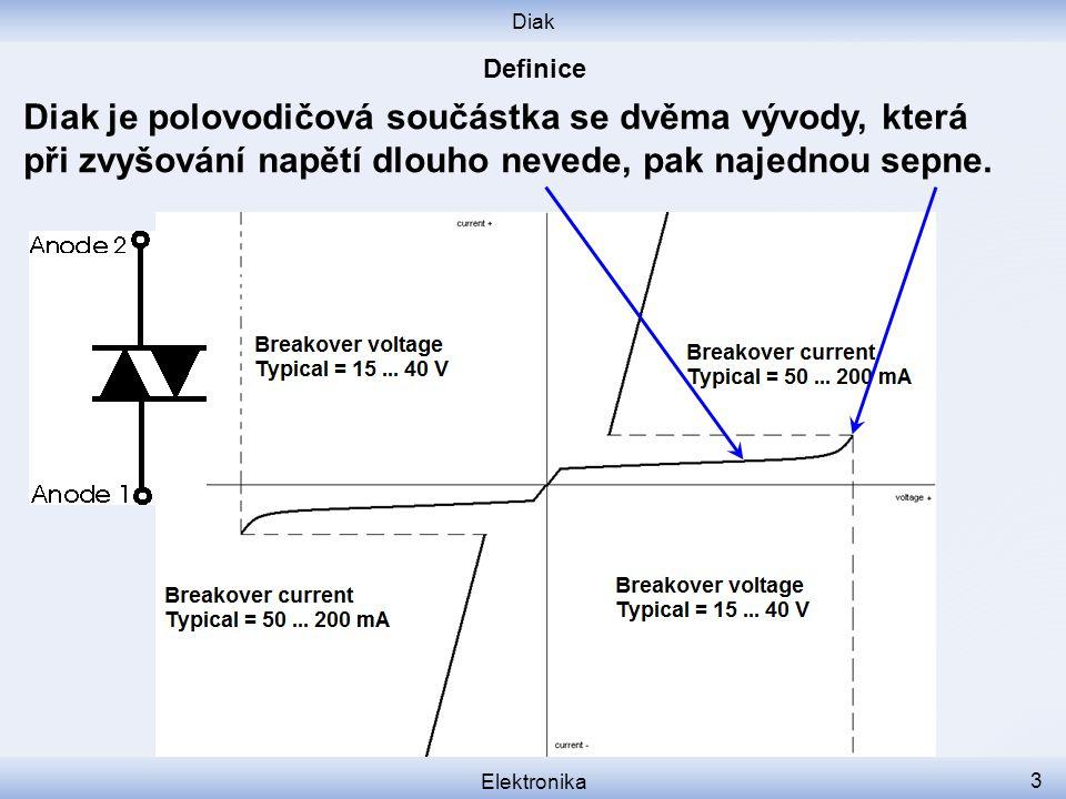 Diak je polovodičová součástka se dvěma vývody, která