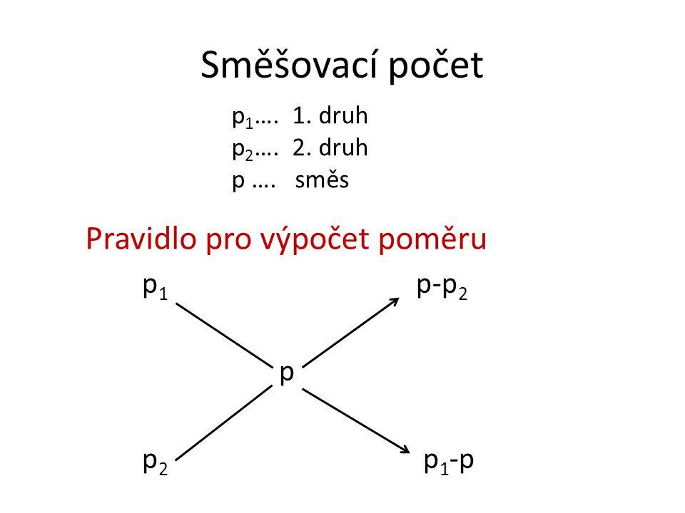 Směšovací počet Pravidlo pro výpočet poměru p1 p-p2 p p2 p1-p