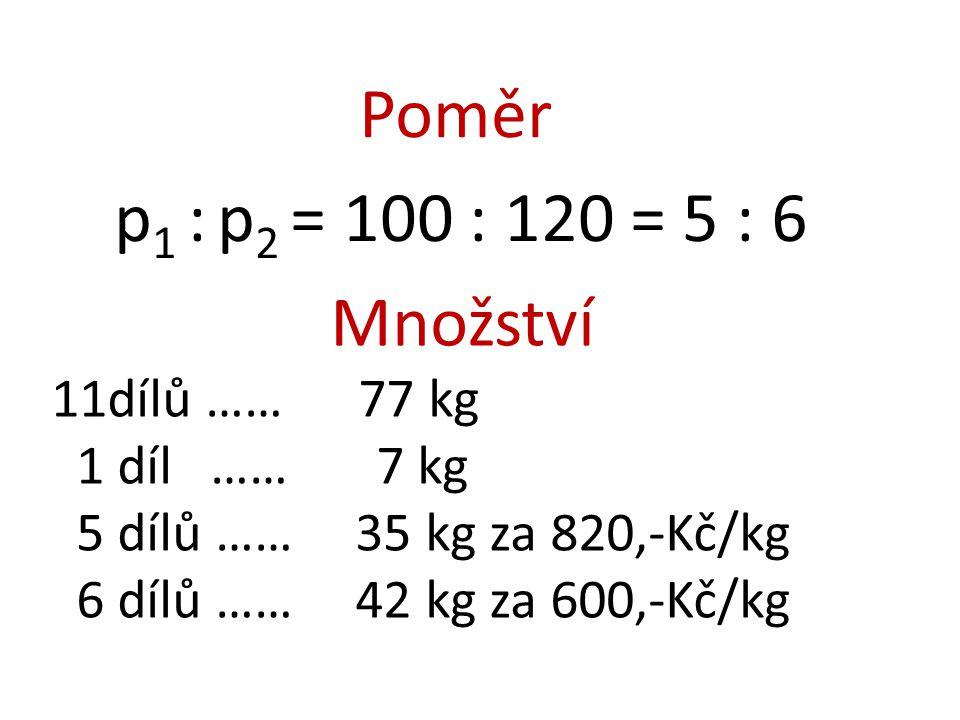 Poměr p1 : p2 = 100 : 120 = 5 : 6 Množství 11dílů …… 77 kg