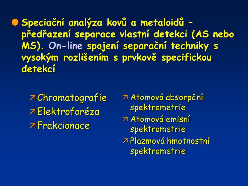 Speciační analýza kovů a metaloidů – předřazení separace vlastní detekci (AS nebo MS). On-line spojení separační techniky s vysokým rozlišením s prvkově specifickou detekcí