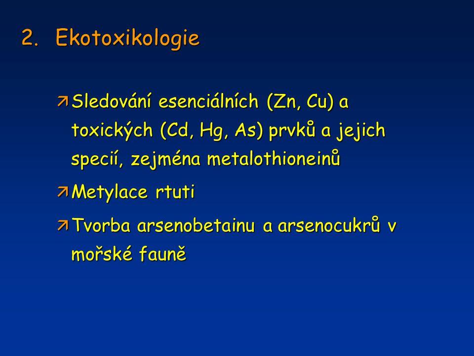 Ekotoxikologie Sledování esenciálních (Zn, Cu) a toxických (Cd, Hg, As) prvků a jejich specií, zejména metalothioneinů.