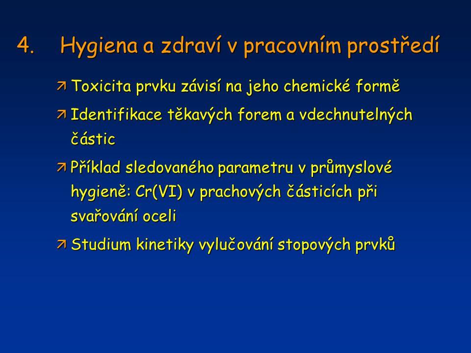 Hygiena a zdraví v pracovním prostředí
