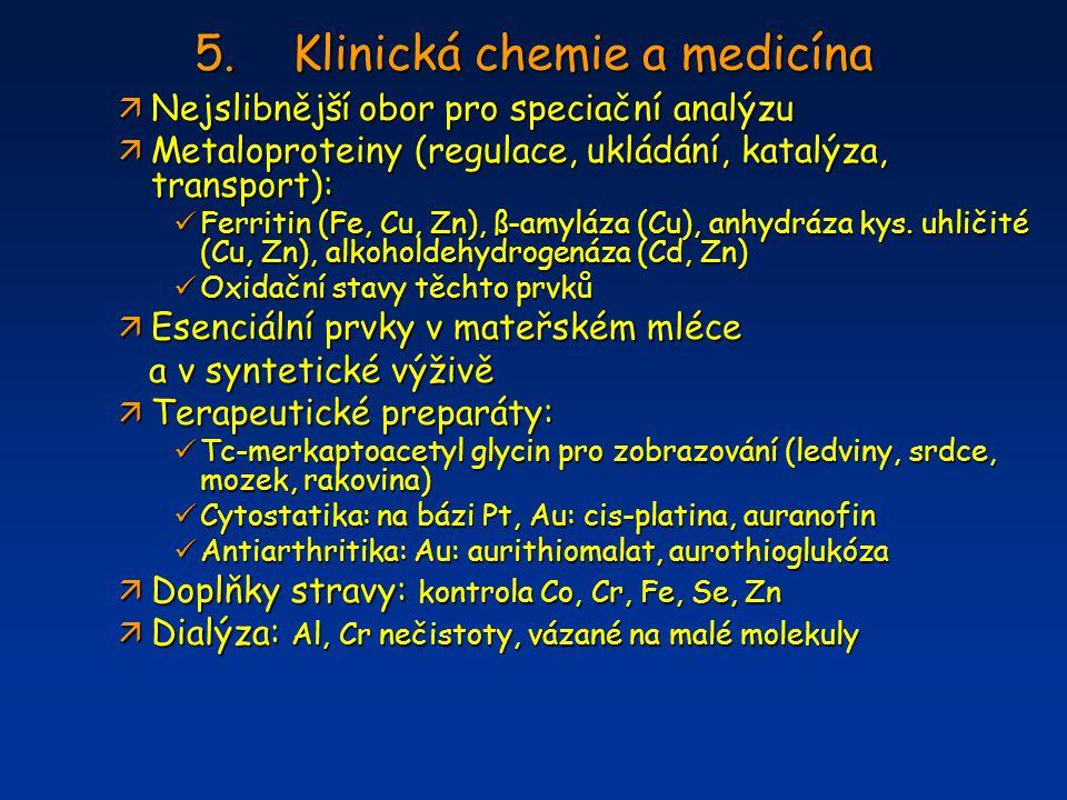 Klinická chemie a medicína