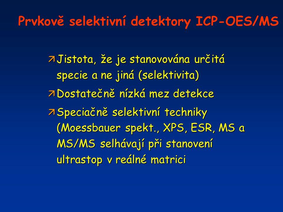 Prvkově selektivní detektory ICP-OES/MS
