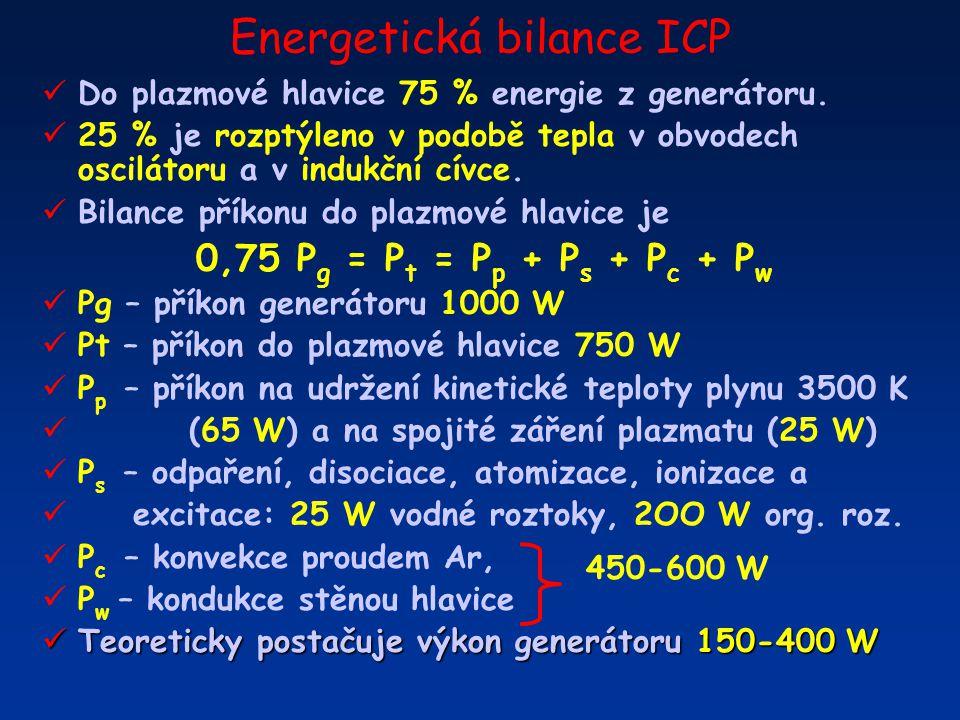 Energetická bilance ICP