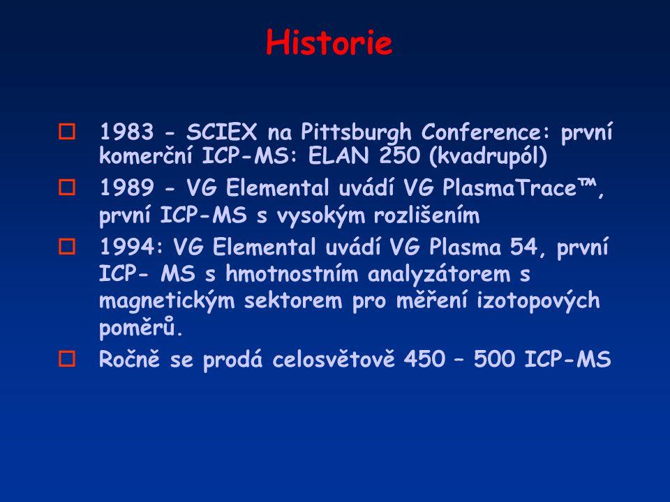 Historie 1983 - SCIEX na Pittsburgh Conference: první komerční ICP-MS: ELAN 250 (kvadrupól)