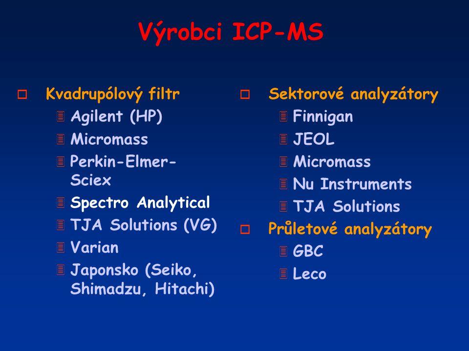 Výrobci ICP-MS Kvadrupólový filtr Agilent (HP) Micromass