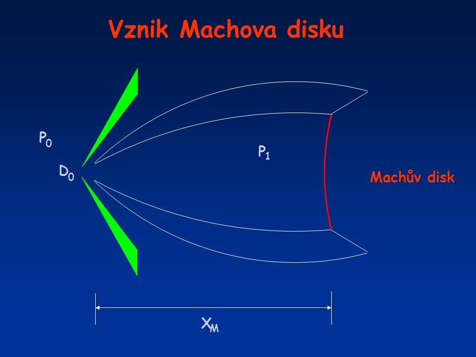 Vznik Machova disku P P 1 D Machův disk X M