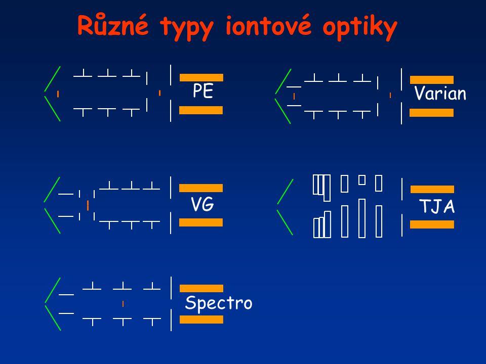 Různé typy iontové optiky