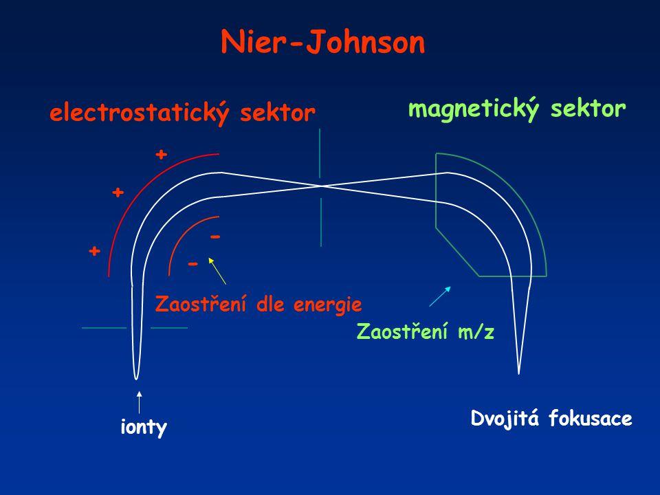 Nier-Johnson magnetický sektor electrostatický sektor + + - + -