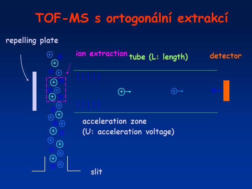 TOF-MS s ortogonální extrakcí