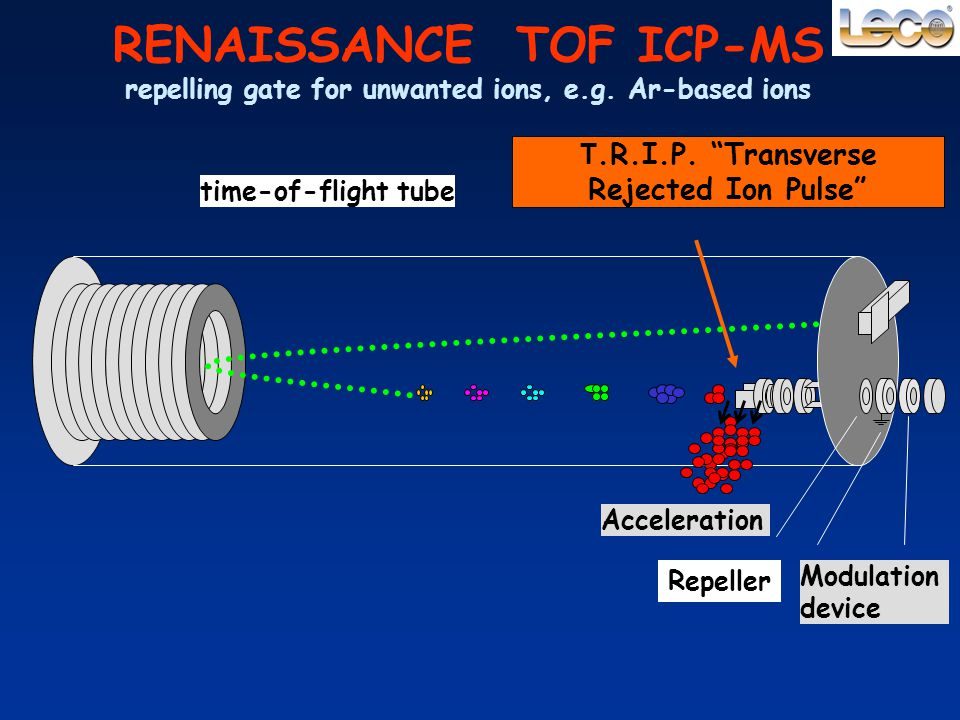 T.R.I.P. Transverse Rejected Ion Pulse