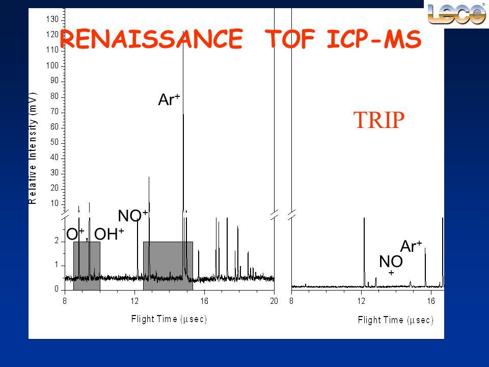 RENAISSANCE TOF ICP-MS
