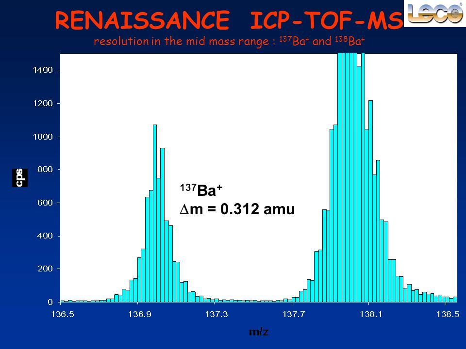 RENAISSANCE ICP-TOF-MS resolution in the mid mass range : 137Ba+ and 138Ba+