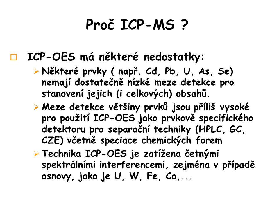 Proč ICP-MS ICP-OES má některé nedostatky: