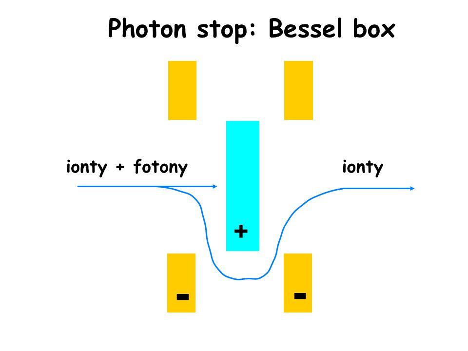 Photon stop: Bessel box