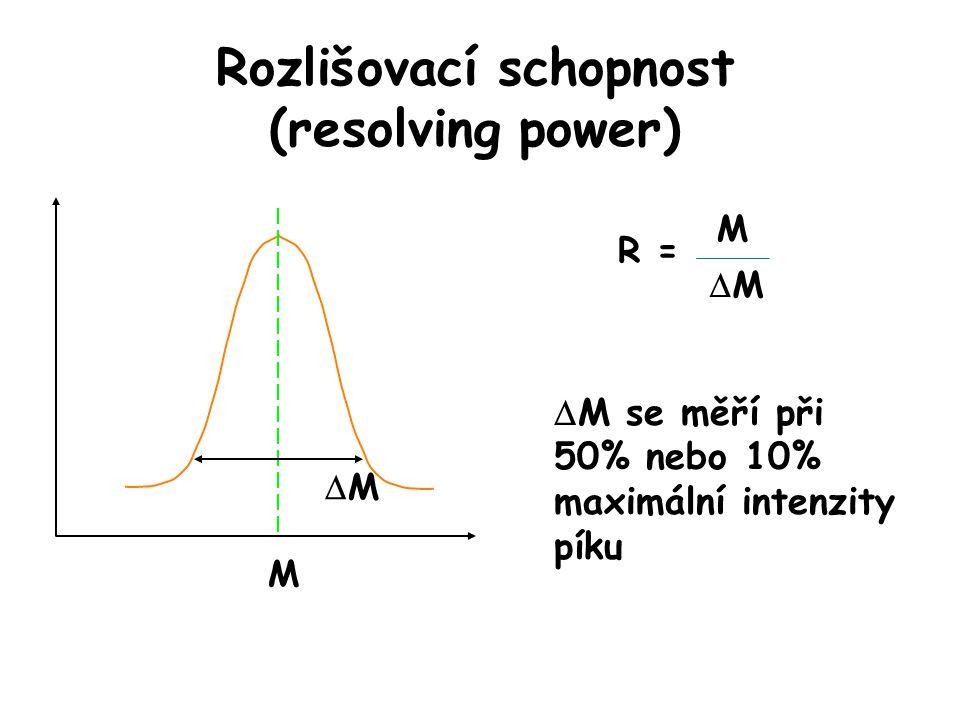 Rozlišovací schopnost (resolving power)