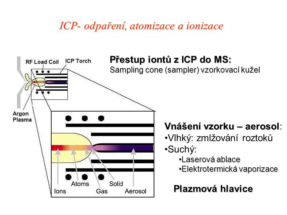 ICP- odpaření, atomizace a ionizace
