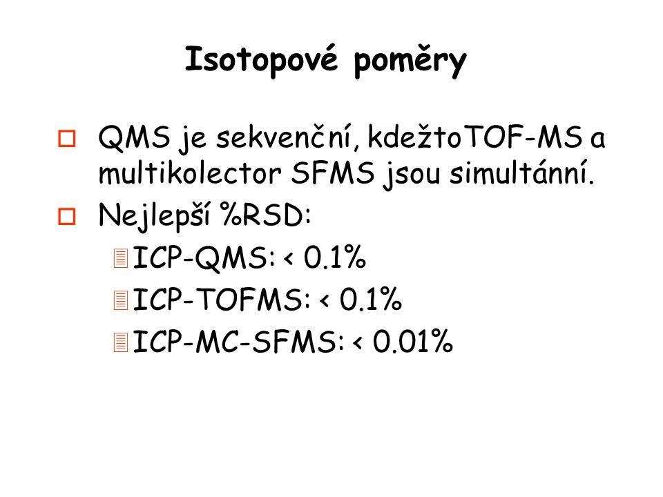 Isotopové poměry QMS je sekvenční, kdežtoTOF-MS a multikolector SFMS jsou simultánní. Nejlepší %RSD: