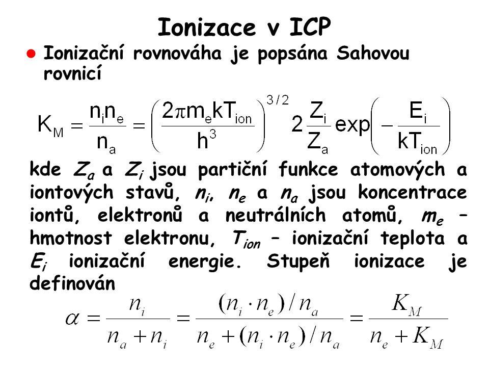 Ionizace v ICP Ionizační rovnováha je popsána Sahovou rovnicí