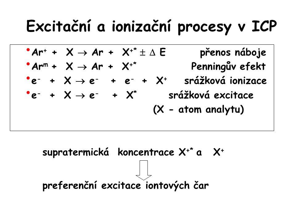 Excitační a ionizační procesy v ICP