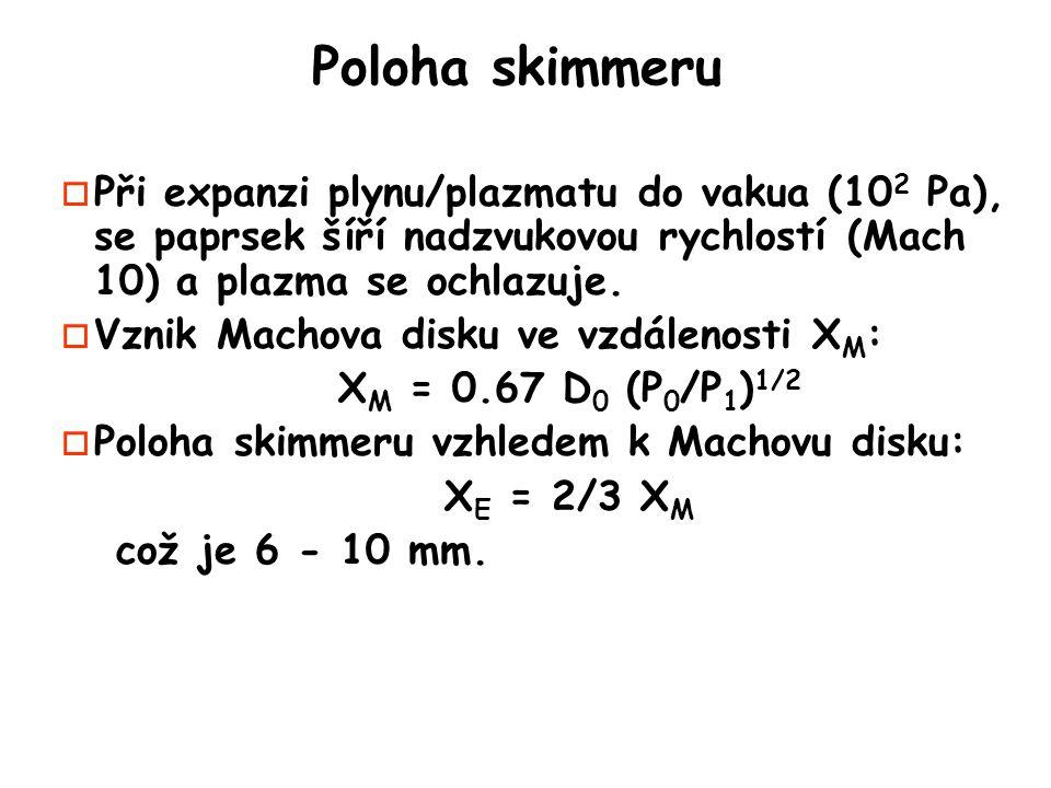 Poloha skimmeru Při expanzi plynu/plazmatu do vakua (102 Pa), se paprsek šíří nadzvukovou rychlostí (Mach 10) a plazma se ochlazuje.