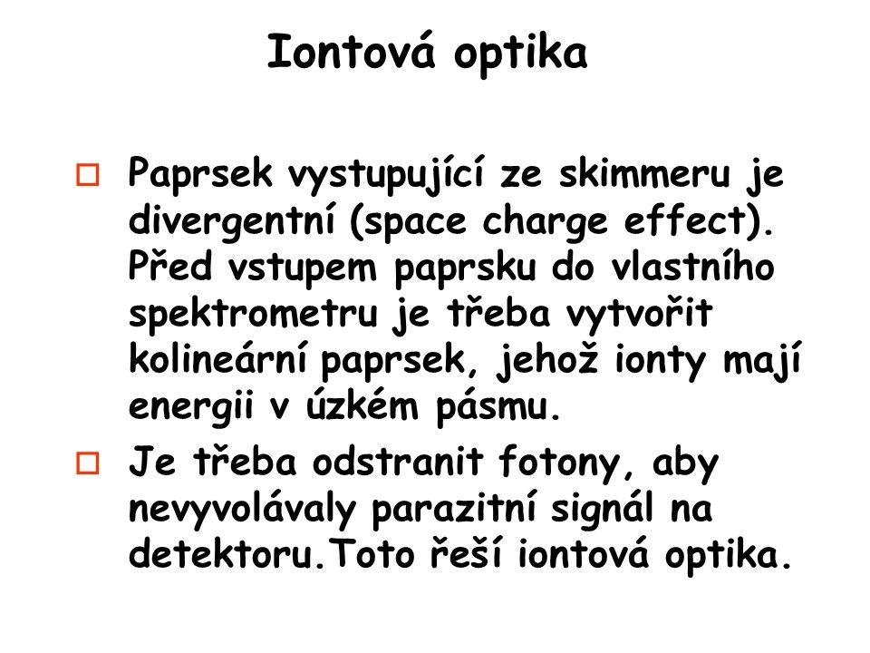 Iontová optika
