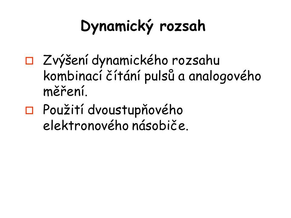 Dynamický rozsah Zvýšení dynamického rozsahu kombinací čítání pulsů a analogového měření.