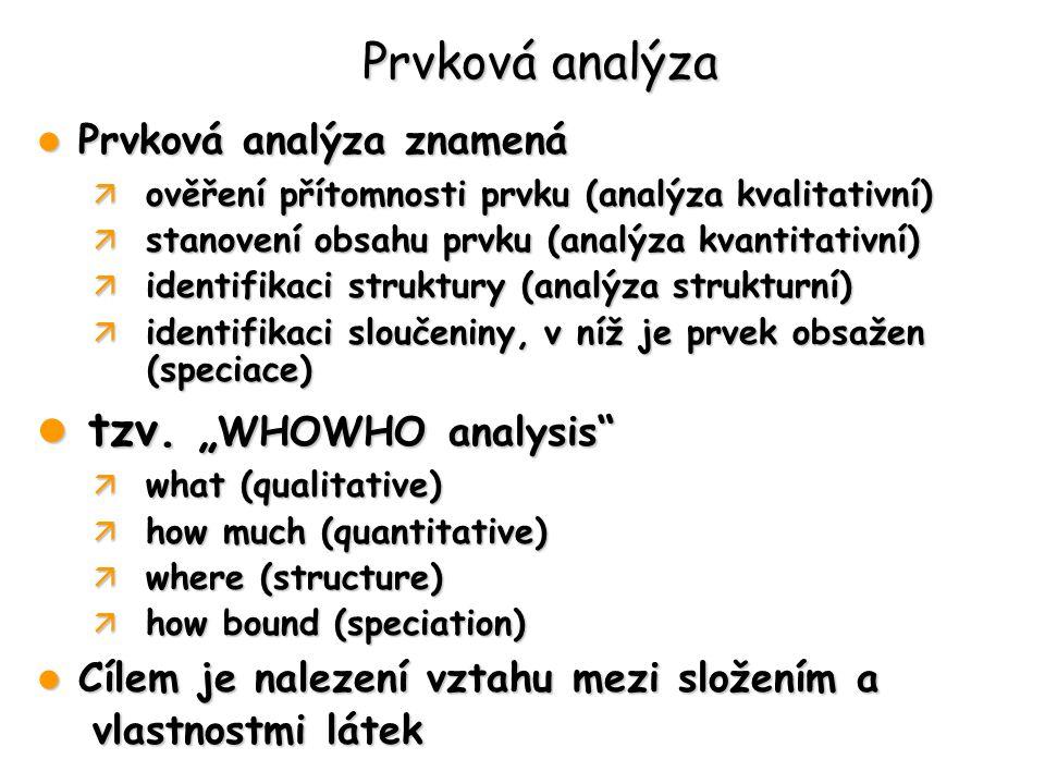 """Prvková analýza tzv. """"WHOWHO analysis Prvková analýza znamená"""