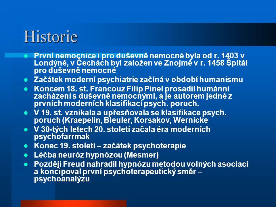 Historie První nemocnice i pro duševně nemocné byla od r. 1403 v Londýně, v Čechách byl založen ve Znojmě v r. 1458 Špitál pro duševně nemocné.