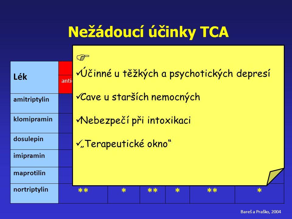  Nežádoucí účinky TCA *** ** * Lék