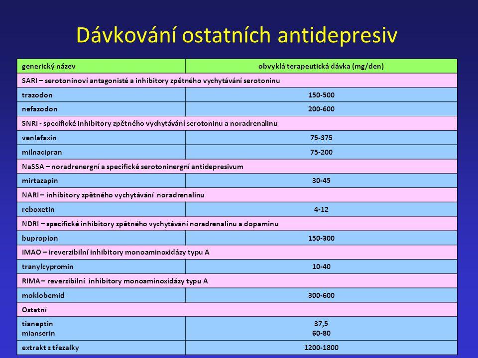 Dávkování ostatních antidepresiv