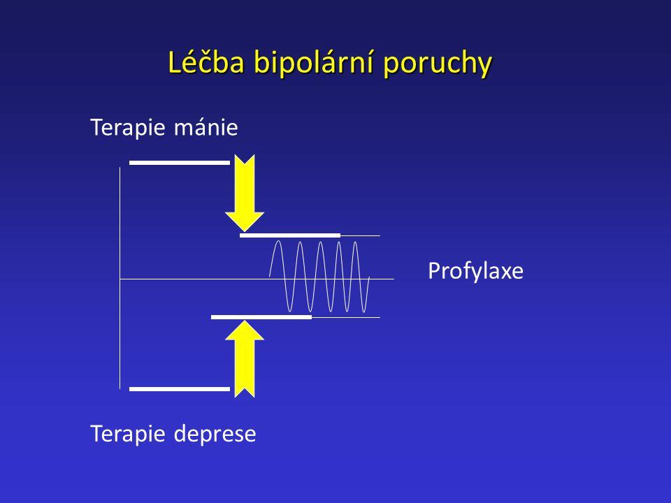 Léčba bipolární poruchy