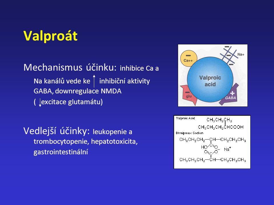 Valproát Mechanismus účinku: inhibice Ca a Na kanálů vede ke inhibiční aktivity GABA, downregulace NMDA.
