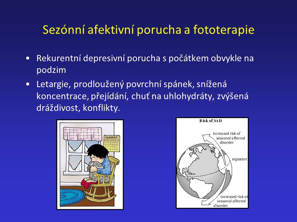 Sezónní afektivní porucha a fototerapie
