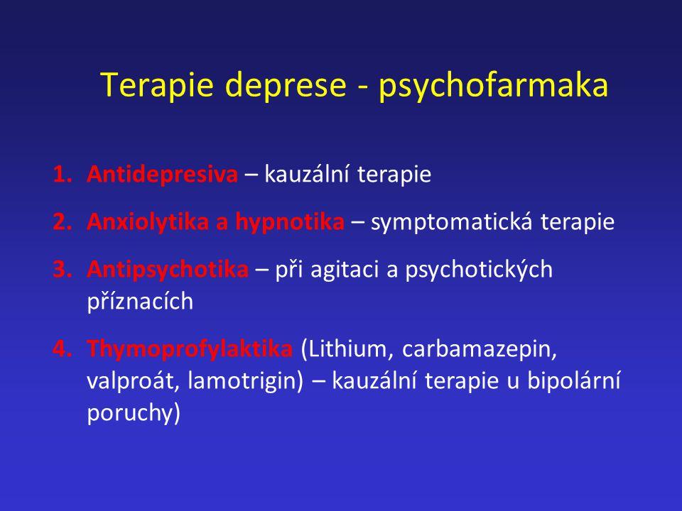 Terapie deprese - psychofarmaka