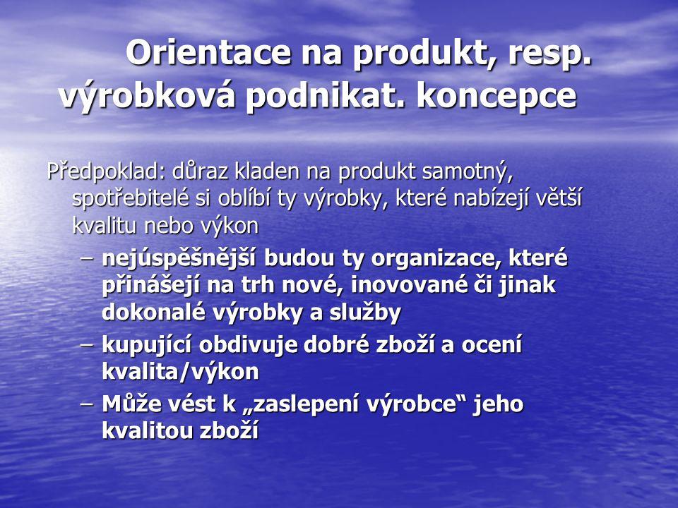 Orientace na produkt, resp. výrobková podnikat. koncepce