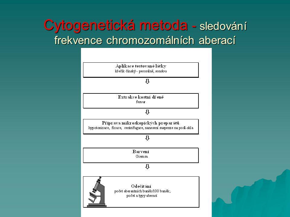 Cytogenetická metoda - sledování frekvence chromozomálních aberací