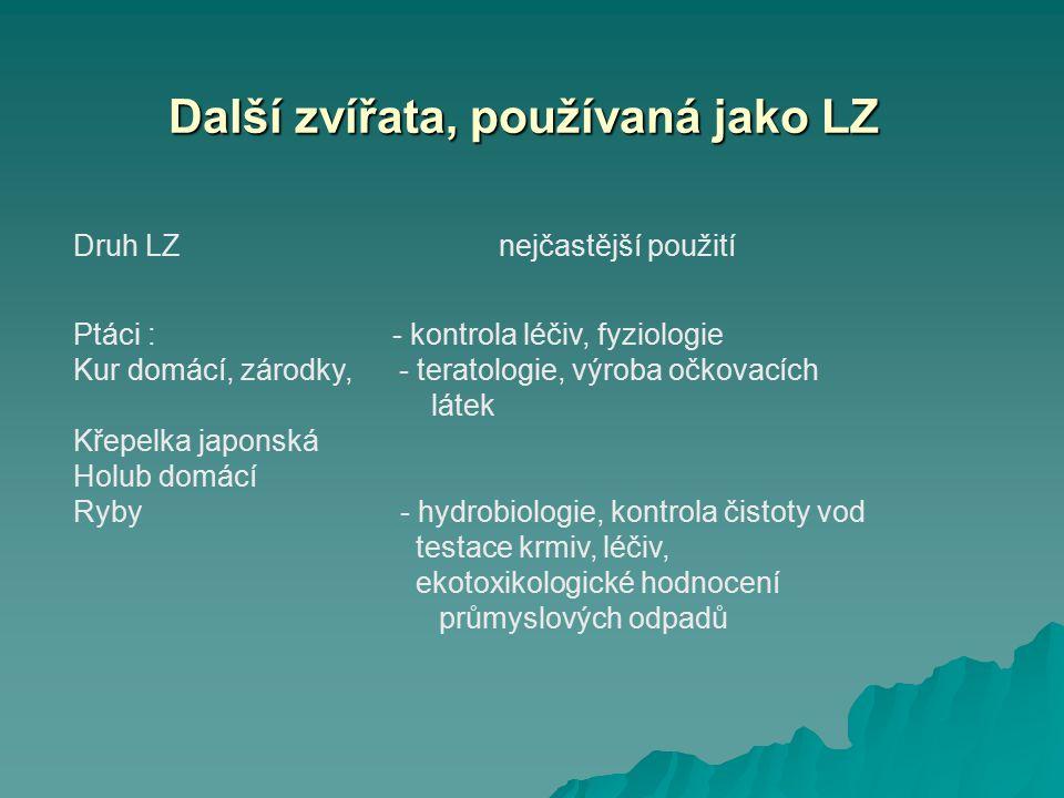 Další zvířata, používaná jako LZ