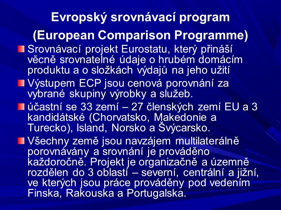 Evropský srovnávací program (European Comparison Programme)