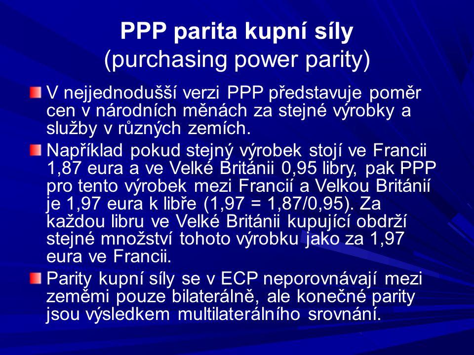 PPP parita kupní síly (purchasing power parity)