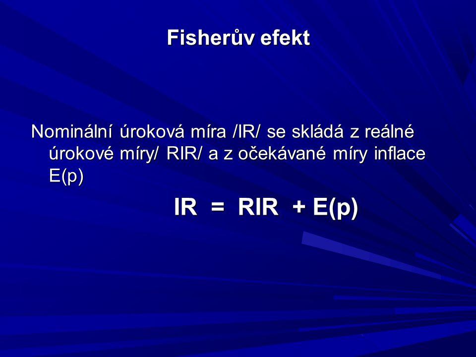 Fisherův efekt Nominální úroková míra /IR/ se skládá z reálné úrokové míry/ RIR/ a z očekávané míry inflace E(p)