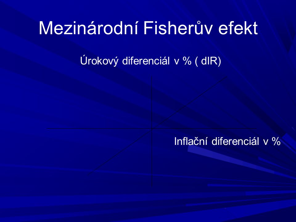 Mezinárodní Fisherův efekt