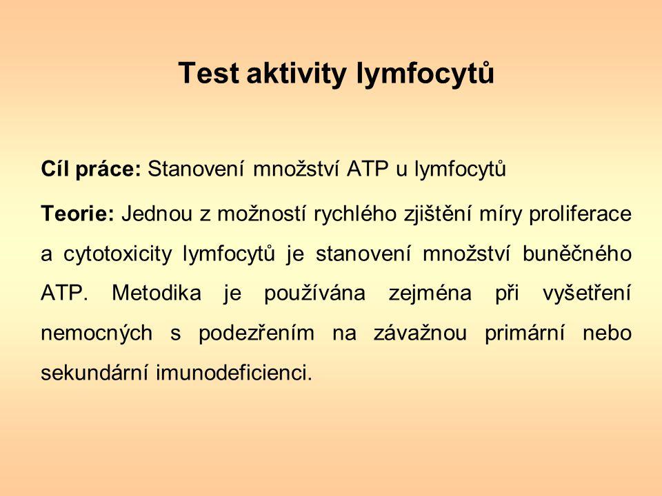 Test aktivity lymfocytů
