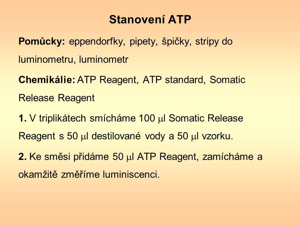 Stanovení ATP Pomůcky: eppendorfky, pipety, špičky, stripy do luminometru, luminometr.