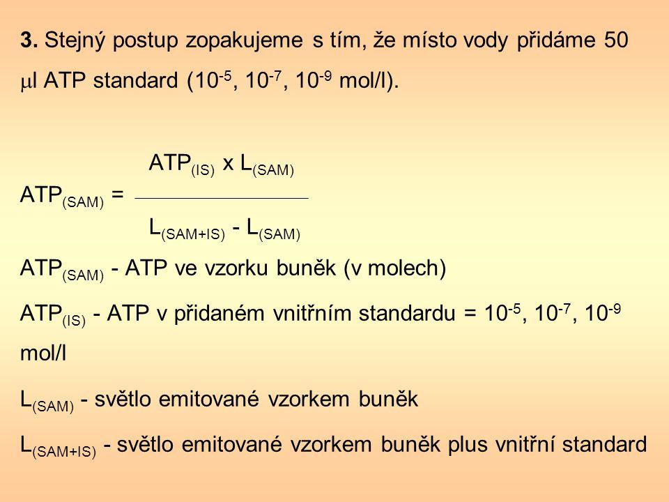 3. Stejný postup zopakujeme s tím, že místo vody přidáme 50 ml ATP standard (10-5, 10-7, 10-9 mol/l).